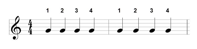 Four-Four-Time