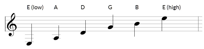 Guitar-Standard-Tuning