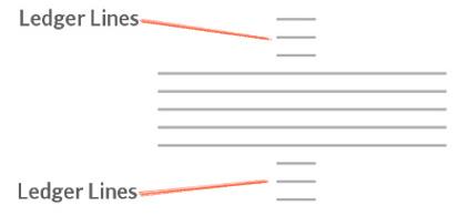 Ledger-Lines-1-1
