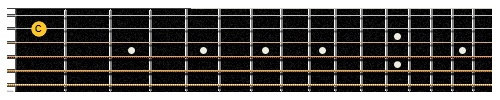 Middle C on the fretboard first position