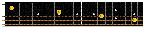 Middle-C-x-4-on-the-fretboard