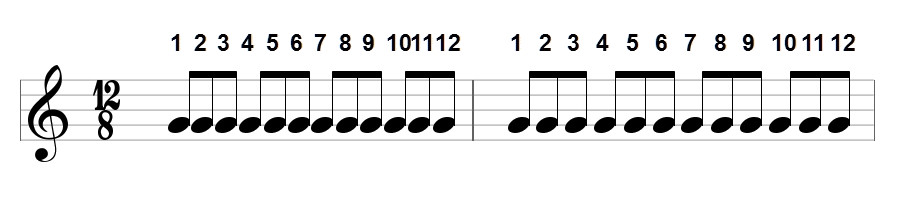 Twelve Eight Time Signature