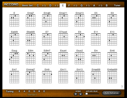 Chord finder One- another handy resource for guitarists