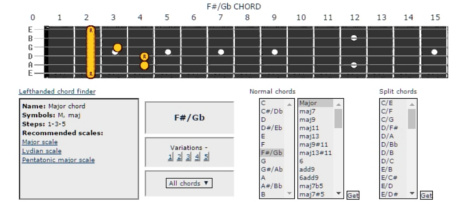 Chord Finder Two - a handy resource for guitarists