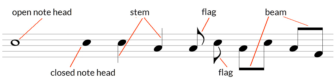 music theory for guitarists the staff clef bars or measures. Black Bedroom Furniture Sets. Home Design Ideas