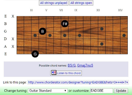 Chord Generator Images Chord Guitar Finger Position