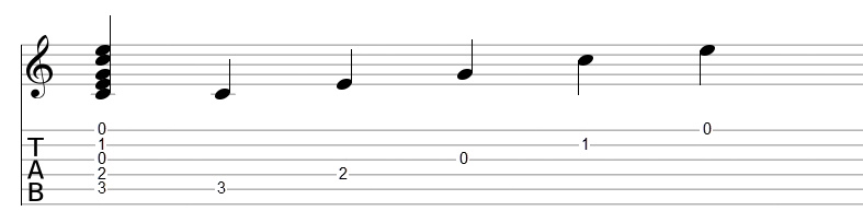 How to Read Guitar TAB, or Tablature